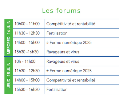 Planning des forums au champ